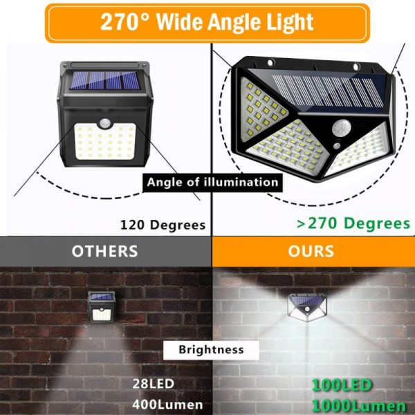 Motion Sensor Wall Light Solar Light